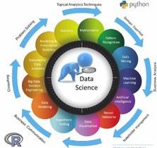 CURS: DATA SCIENCE (CIENCIA DE LOS DATOS): APLICACIONES A LA BIOLOGÍA Y A LA MEDICINA CON PHYTON Y R