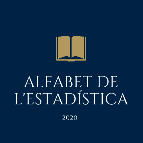 alfabet-estadistica