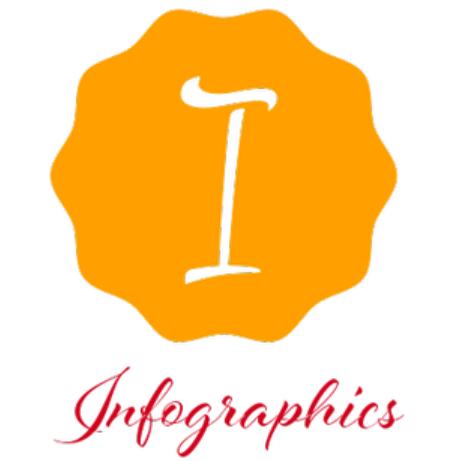 infograhics