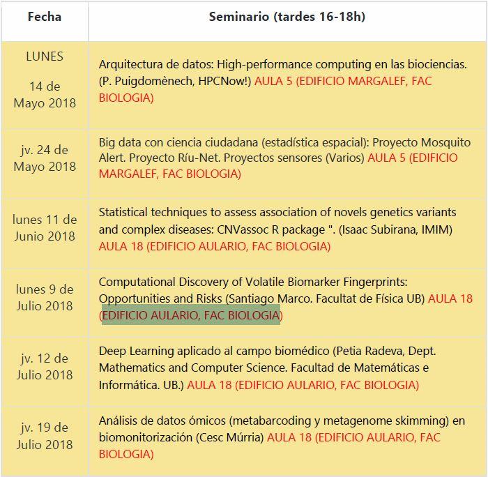 seminaris_data_science